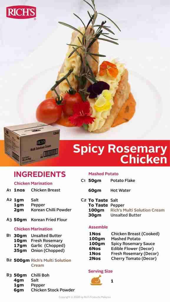 Spicy Rosemary Chicken Recipe